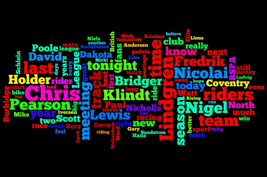 Word cloud for #speedwaylife
